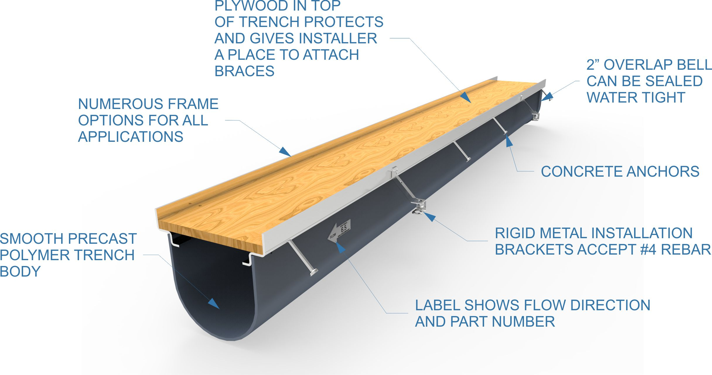 Prefabricated Trench Drain I Dura Trench