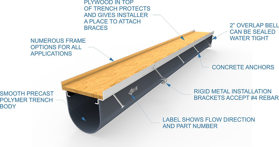 Dura Trench prefabricated trench drain features and benefits