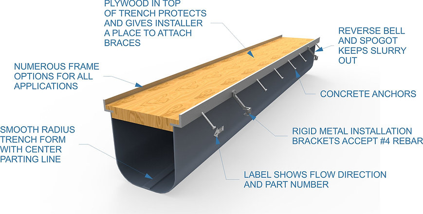 Dura Trench drain forming system features and benefits
