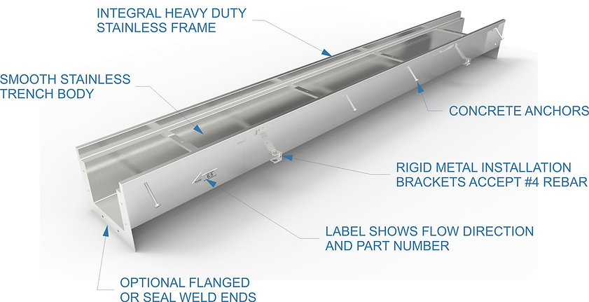 Dura Trench stainless steel trench drain features and benefits