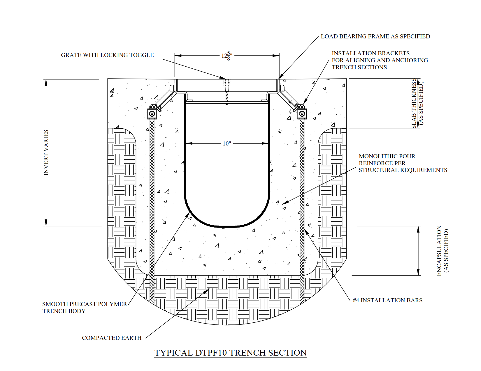 Trench Drain Details I United States I Eric Sons Dura Trench