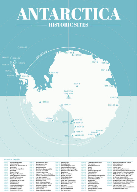 Antarcita Historic sites