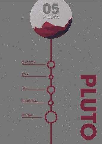 Pluto Moon Poster