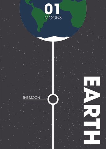 Earth Moon Poster