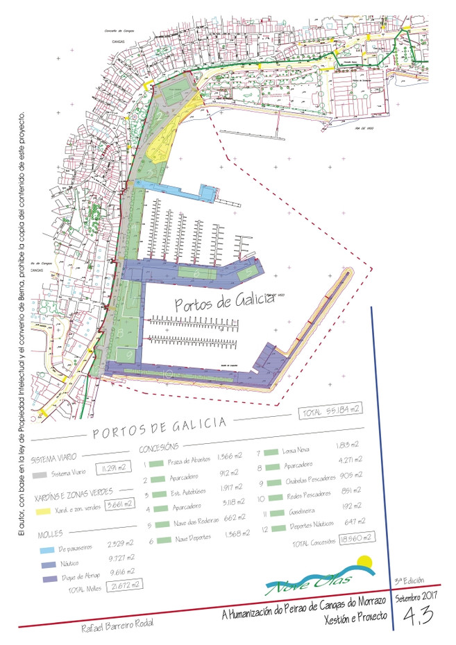 Portos de Galicia