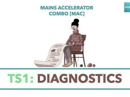 Mains Accelerator Combp [MAC]: TS1 - Diagnostics Tests