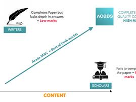 Acads Mains Accelerator Combo [MAC]: Scientifically Designed Program