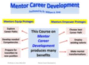 Career Development Results