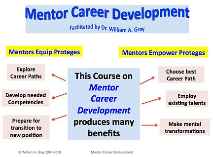 Career Development Results
