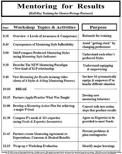 Mentoring Training Agenda