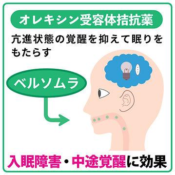 オレキシン受容体拮抗薬-ベルソラム