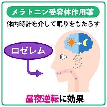 メラトニン受容体作用薬-ロゼレム