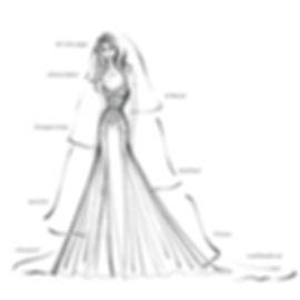 Veil-Guide.jpg