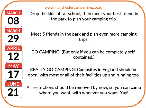 key dates of easing covid restrictions on camping