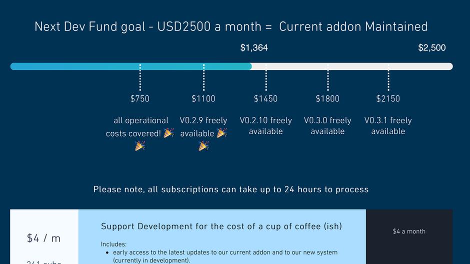 V0.3.1 is out! Support for Blender 2.93, 3.0