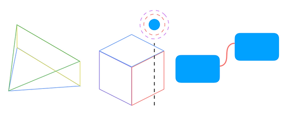 Three objects aligned horzontally, a frustrum a cube and two rounded rectangles connected by a curved line.