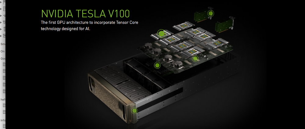 Powerfule GPU by nVidia