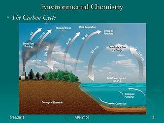 Environmental+Chemistry.jpg