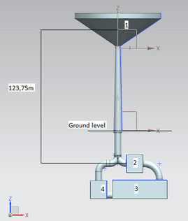 The Hydro-storage system