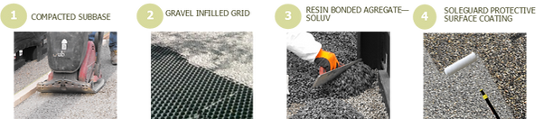 4 STEP SOLEPAVE ENG.png