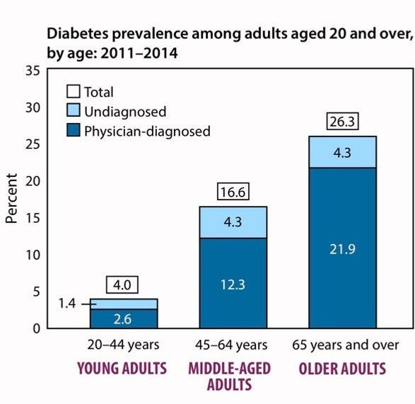 diabetes-graph_edited.jpg