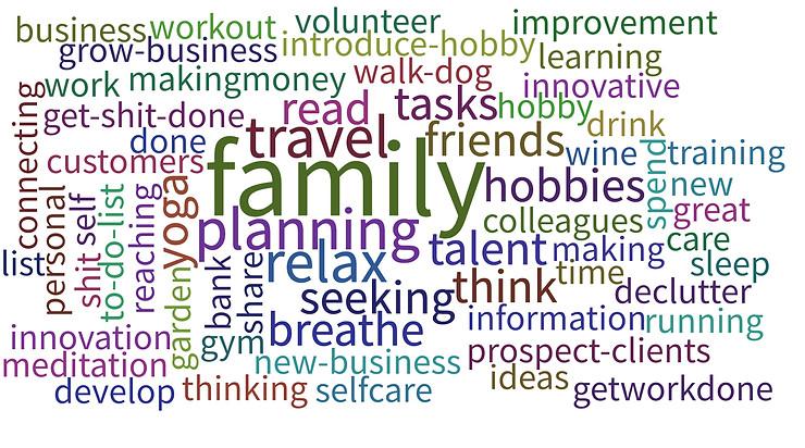 CAP STRAT Women's Forum Get Empowered Blog Managing