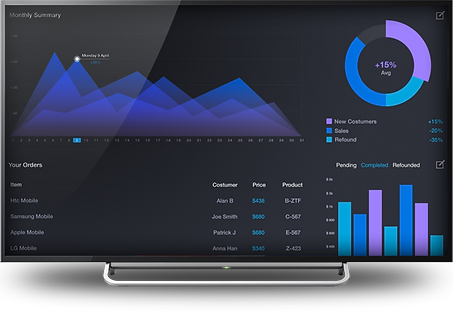 syncly dashboard