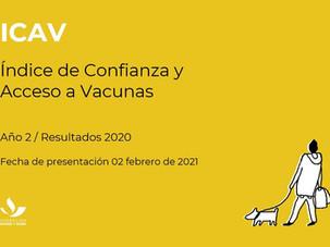 La Fundación Bunge y Born presentó el Índice de Confianza y Acceso a Vacunas 2020