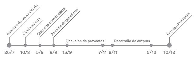 FBB_Cronograma.png