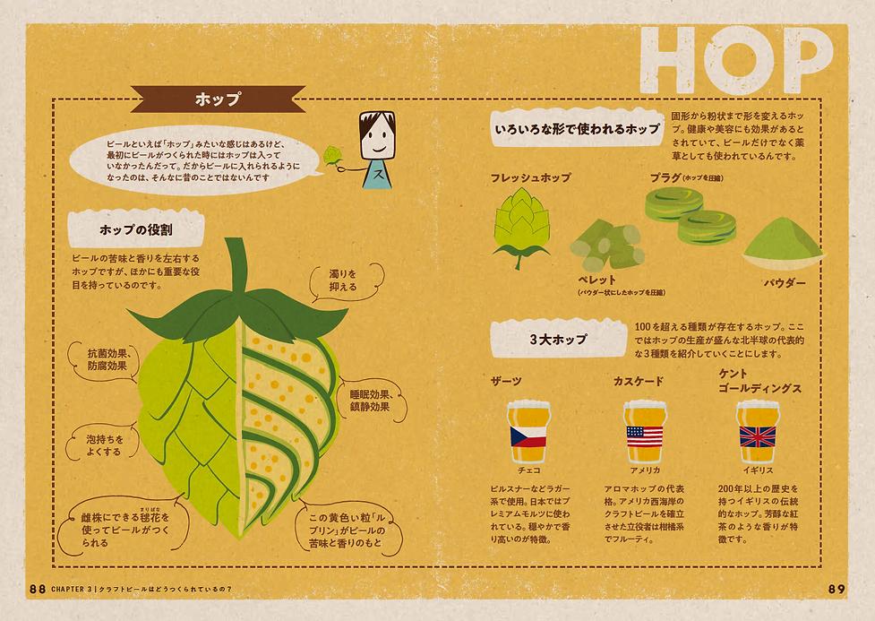 hops.png