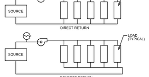 Glycol Piping Design