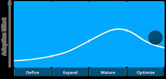Adoption Chart.png