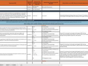 """Nový nástroj """"MDR ISO Linkage Matrix"""" je na světě, komu je určen a k čemu slouží?"""