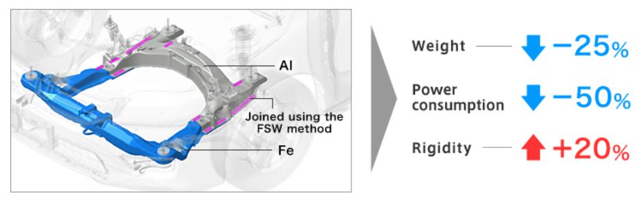 Figure 6 – Exemple d'utilisation du FSW Alu/Acier sur le châssis avant de la HONDA Accord