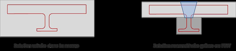 Figure 2 - Schéma de principe de reconstitution d'ébauche par FSW