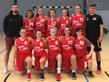 WU 16 Oberliga Team 2019/20