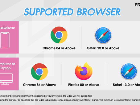 Browsers that support to viewing