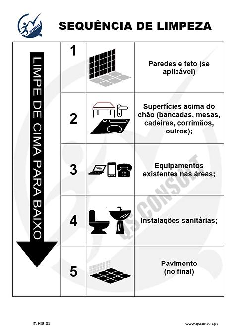 IT.HIG.01_-_Sequência_de_Limpeza.png