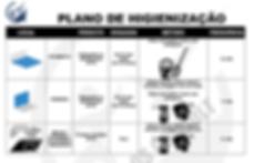 Plano_de_Higienização_Foto.png