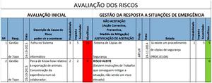 METODOLOGIA DE AVALIAÇÃO DOS RISCOS2