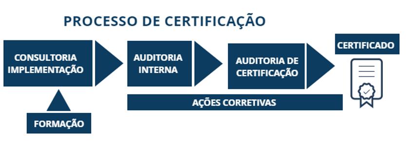 Esquema de Certificação.png