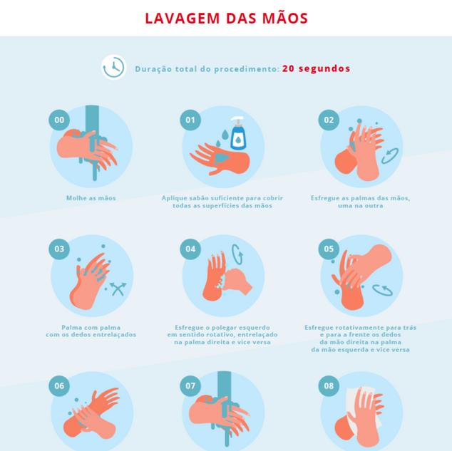 Lavagem_Mãos_-_DGS.png