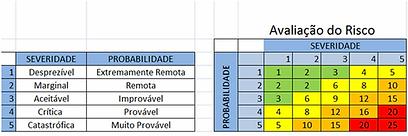 Avaliação Risco (1).webp