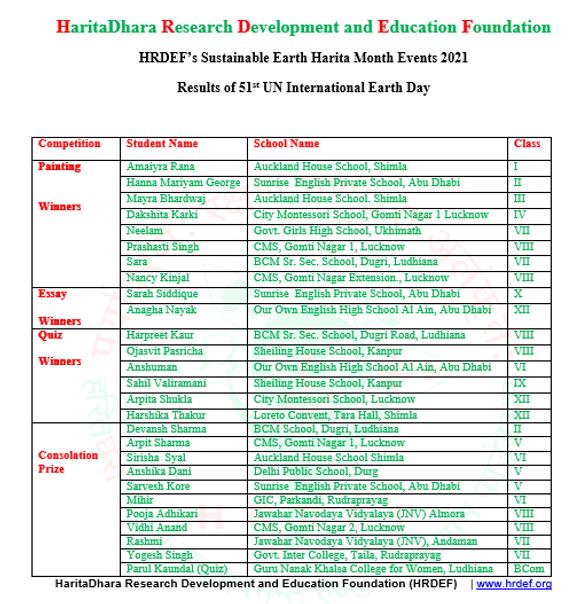 HRDEF_EM-2021-Results.png