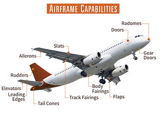 PCS Airframe Capabilities List