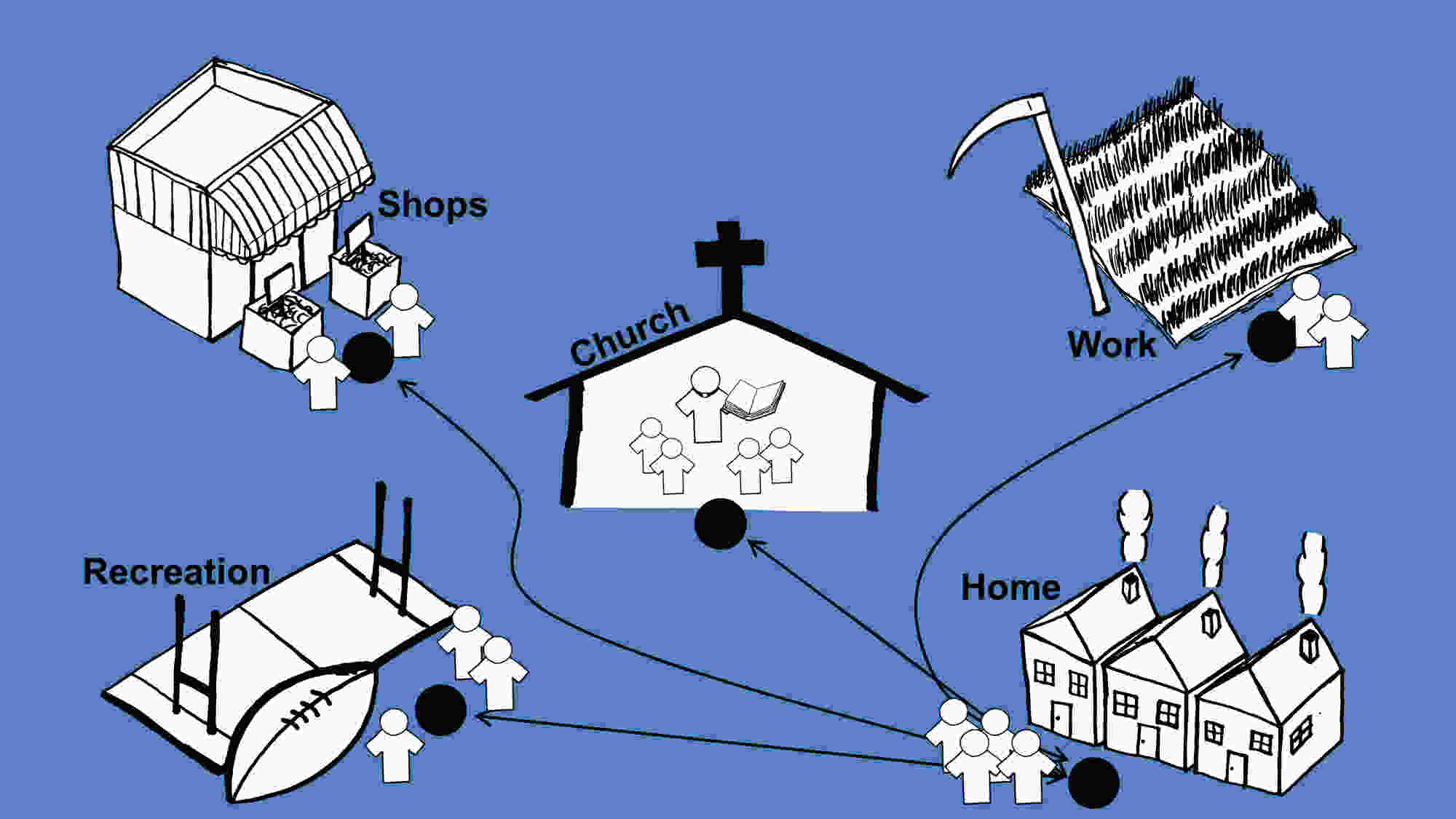 Figure 1. The Village Network of the Past