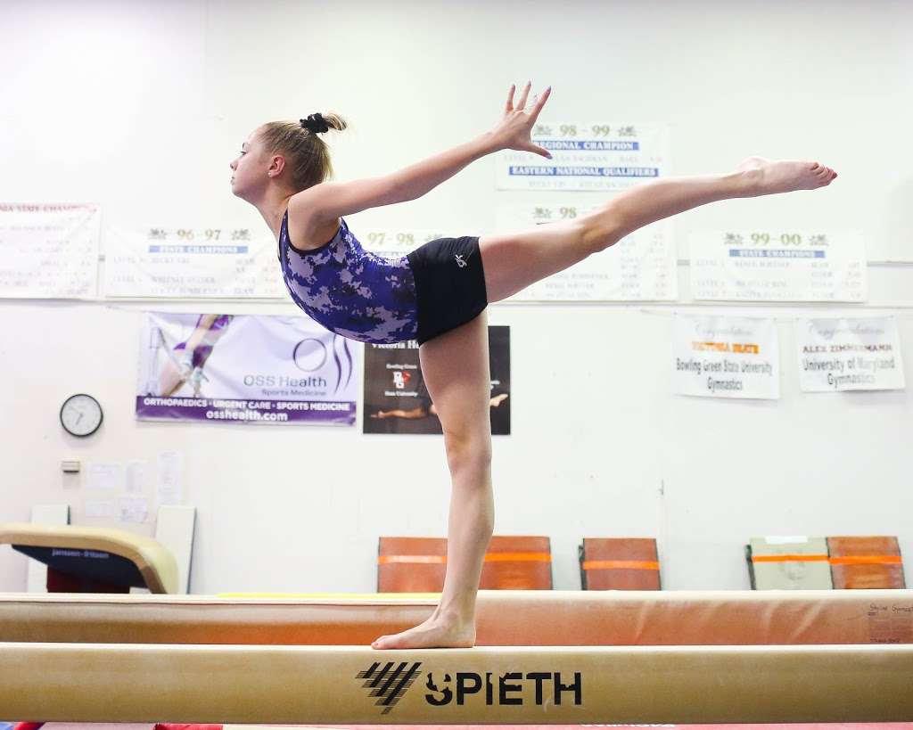 Monday 7pm Intermediate Gymnastic Class