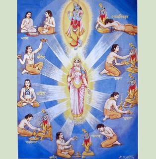 Navavidha Bhakti: as 9 Formas da Devoção, segundo Rama no épico Ramayana