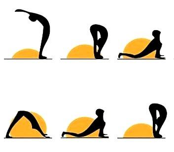 Qual a ciência por trás dos ásanas, as posturas do Yoga?