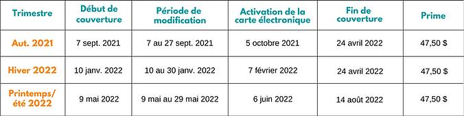 Tableau assurances 2020-2021.png